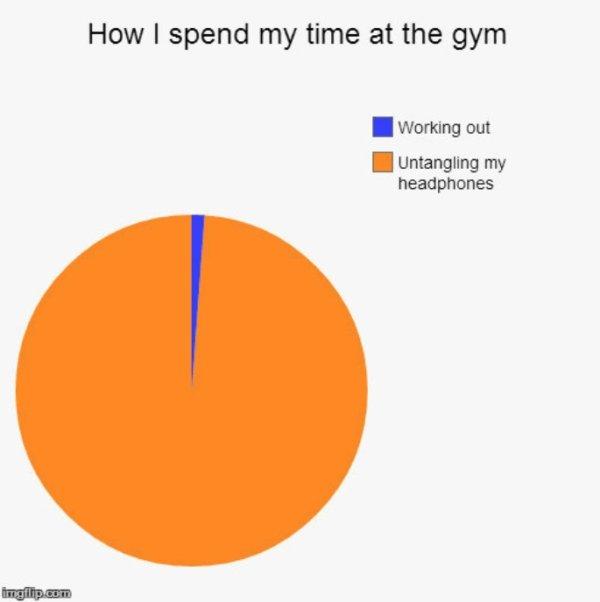 19+ мемов из спортзала, на которых вы узнаете себя! рис 14