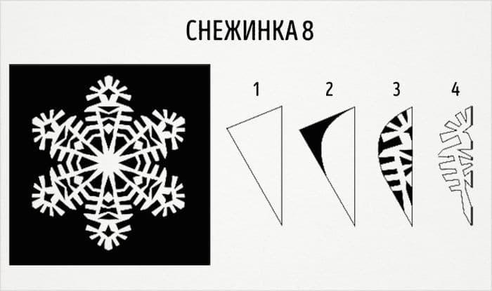 схема снежинок рис 2