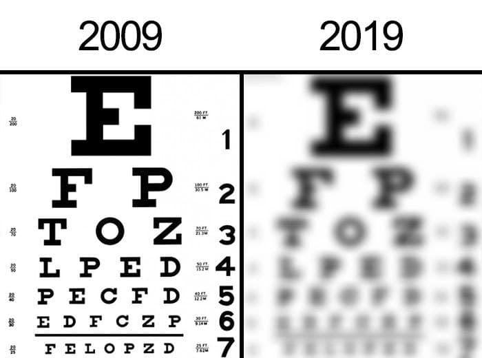 таблица для измерения зрения