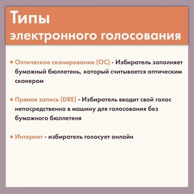 golosovanie-elektronnoe-ispolzuetsya-eto-interesno-poznavatelno-kartinki